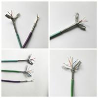 信号电缆PTYL23 铝护套型综合扭绞铁路电缆