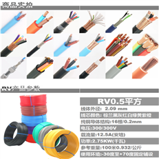 阻燃屏蔽信号电缆ZR-KYJVP2