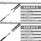 MYP矿用电缆3*70+1*25-矿用橡套软电缆