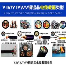 供应矿用通信电缆MHYV22...