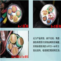 煤矿网线MHYV-1*4*7/0.28
