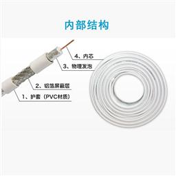 挤包绝缘电力电缆 VV33
