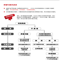 铠装通信电缆HYAT53-30*2*0.7
