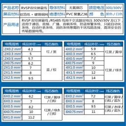 HAVP5*2*0.9扩音对讲电缆
