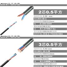 MKVV32 10*1.5矿用控制电缆