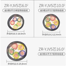 矿用控制电缆MKVV-4*2.5