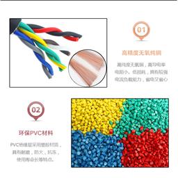 铜芯矿用电力电缆MVV22