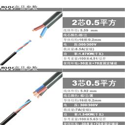 RS485通信电缆2X0.5
