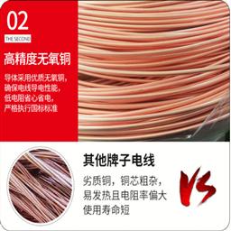 KFF22氟塑料护套耐高温vns6999威尼斯城官网