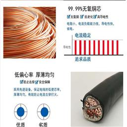 HYAC自承式通信电缆10对-100对