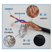 KVVRP 12×0.75控制电缆