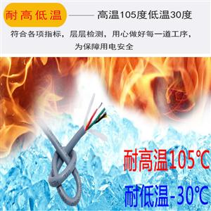 MHYVRP1*2*7/0.28矿用通信电缆
