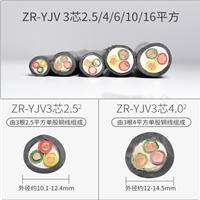 MKVV32矿用阻燃控制电缆30*1.5