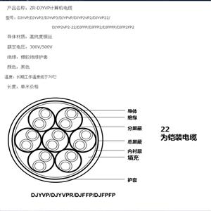 MZ0.3/0.5KV煤矿用橡套软电缆(电钻电缆)