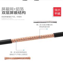 SYV射频同轴电缆SYV75-7  SYV75-12