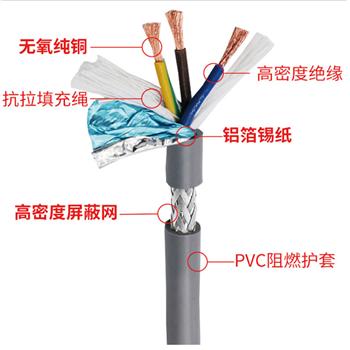 阻燃屏蔽双绞线 RVS电缆 RS485电缆