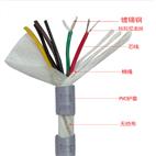 铁路信号电缆PTYA23
