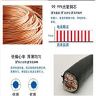 ZR-KVVP,KVVRP 4*1.0 10*1.0 12*1.5 控制电缆价格