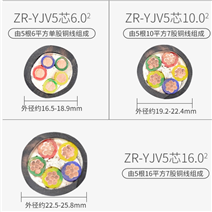 MHYV矿用电话电缆 3*2*7/0