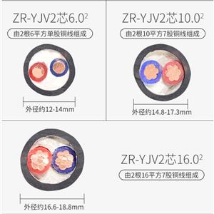 NH-KVVP2阻燃耐火屏蔽控制电缆