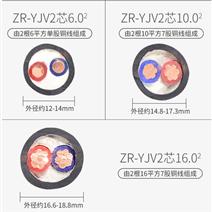 ZRKVVRP阻燃结构控制电缆