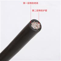 屏蔽通信电缆HYAP 20X2X0.5