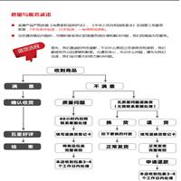 信号电缆PTYA22-30