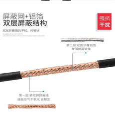 同轴电缆SYV-50-2
