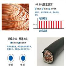 控制电缆KVVP2-22屏蔽