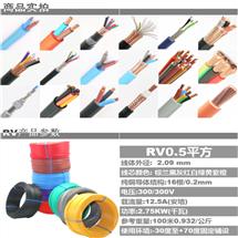 行车控制电缆KVVRC
