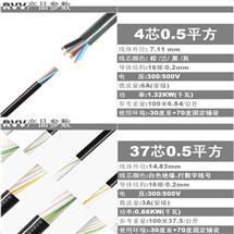 矿用通信电缆HUYA32 50*2*0.7