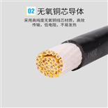 交联电力电缆YJV0.6/1KV3*6+1*4