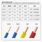 KVV多种型号的KVV控制电缆