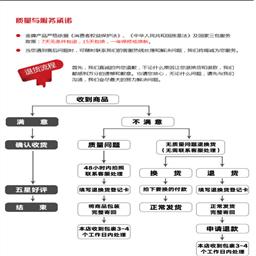 传感器电缆MHYVR1*2*7/0.52传感器电缆MHYVR