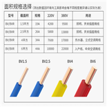KVV32聚氯乙烯绝缘电缆
