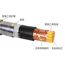 SYV75-9同轴电缆