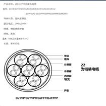 SYV75-2-1x8同轴监控电缆