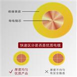 MHYVR矿用信号电缆MHYVR|矿用监测电缆MHYVR价格