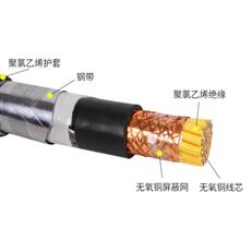 煤矿用阻燃屏蔽电缆MHYVP价格