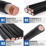 KFFP耐高温电缆 KFFP 3*10 控制电缆 KFFP