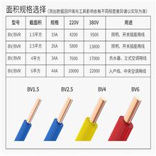 铠装型SYV53-75 50等系列同轴电缆