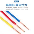 MHYVR矿用软芯电缆