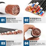 钢丝铠装通信电缆MHY32系列