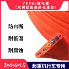 软芯控制电缆用途MKVVR-19*0.75