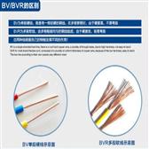 HYAT22-700对铠装填充式通信电缆