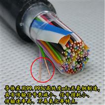 DP电缆直销PROFIBUS彩色