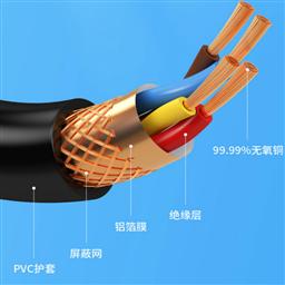 KVVRP-24*0.75控制电缆