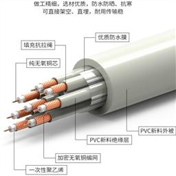 矿用监测电缆MHYVR-1*6*7/0.28