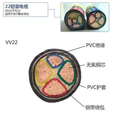 NH-KVVP 耐火屏蔽控制电缆