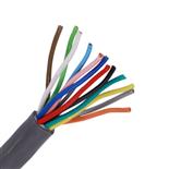12芯屏障线RVSP12*0.2平方6对旌旗灯号线